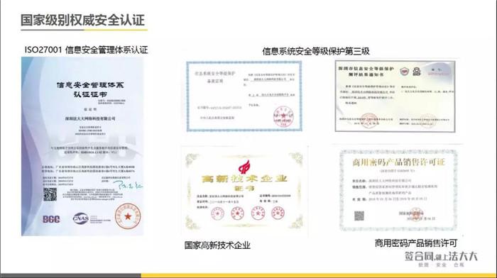 法大大全面支持国际标准密码算法